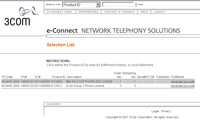 3Com NBX Group 2 License - Group 2 Phone License